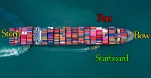 How to remember difference between port and starboard?